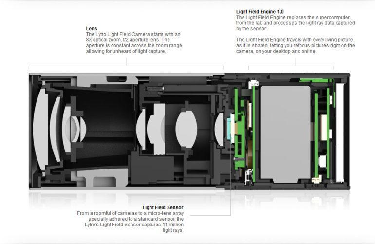 lytro-light-field-camera-7.jpg
