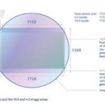 nokia 808 pureview sensor