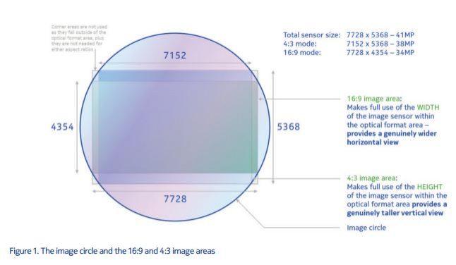 nokia-808-pureview-sensor.jpg