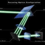 2_AF_FocusingOpticsConfiguration_Eng