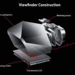 3_Viewfinder_Construction_eng