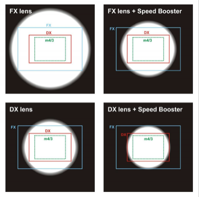 Speed-Booster-FX-DX.png