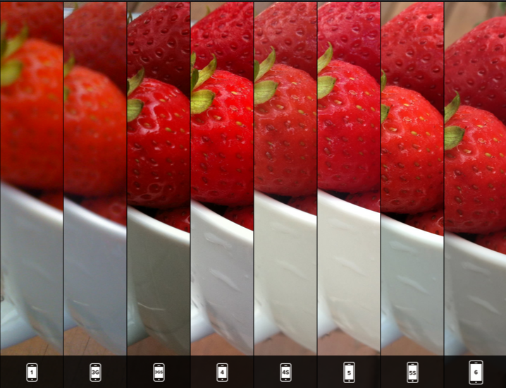 iPhone-camera-evolution-How-does-the-iPhone-6-camera-compare-to-previous-iPhone-cameras-snap-snap-snap.png