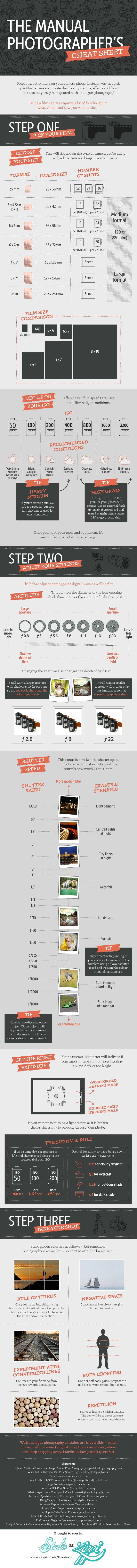 1the-manual-photographers-cheat-sheet-1.jpg