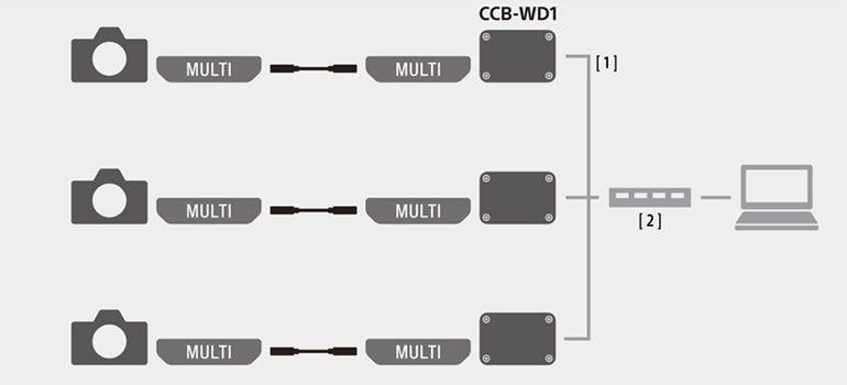 RX0-boitier-schema