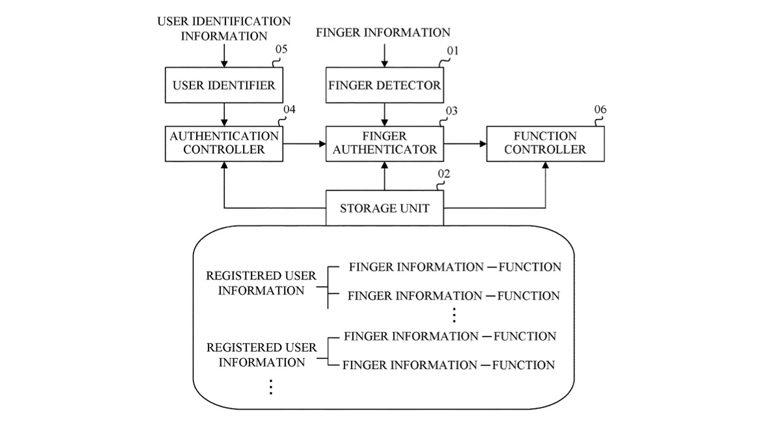 schema-empreintes-boitiers