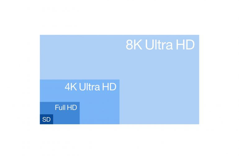 8K-4K