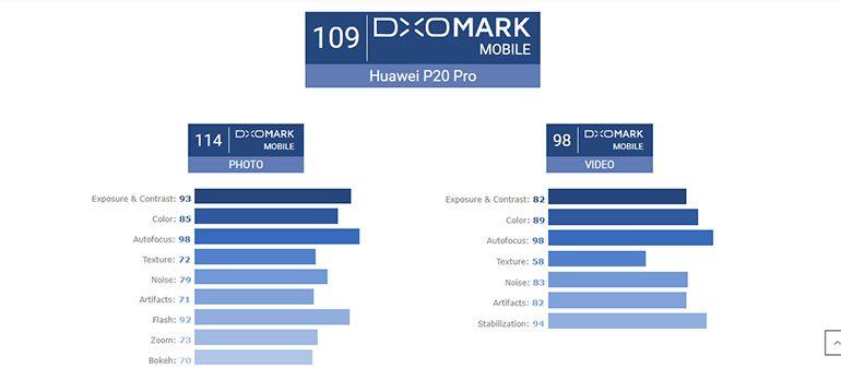 HUAWEI-P20-PRO-4