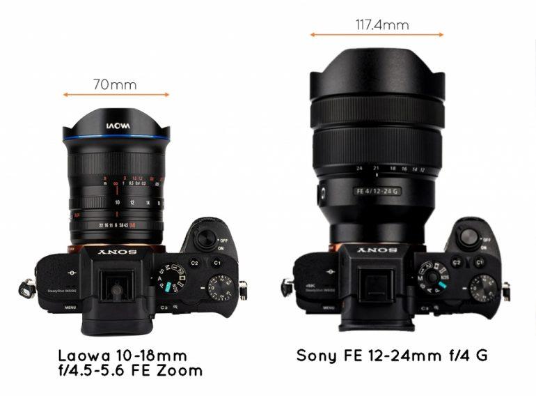 Lense-Comparison-1024x755