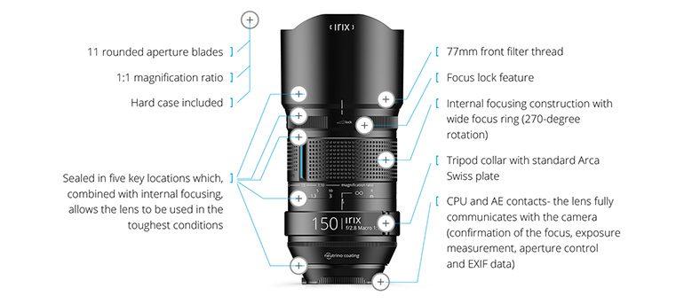 IRIX-150-mm-macro-7