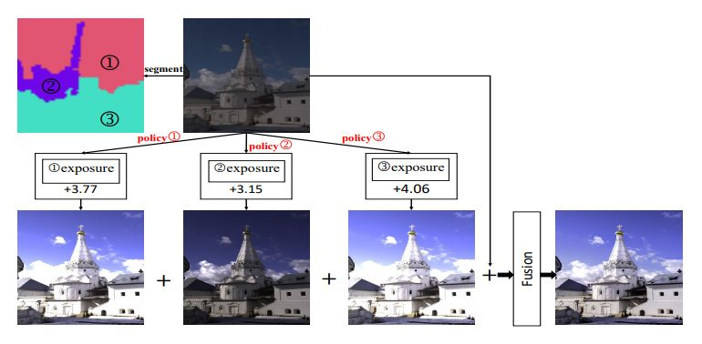 xiaomi-ia-deepexposure-1