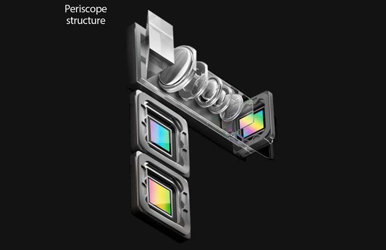 core-photonics-oppo-zoom-x10