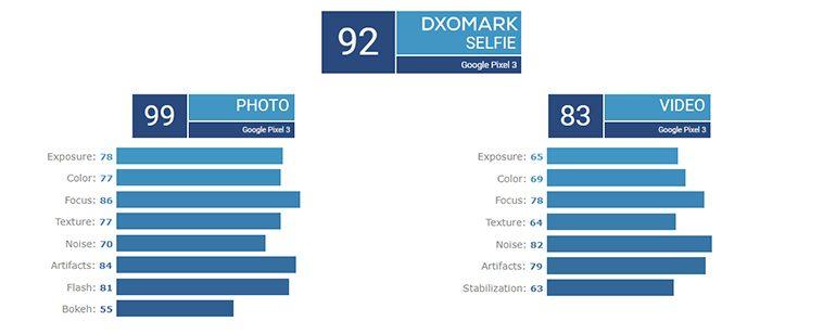 dxomark-mobile-selfie-7
