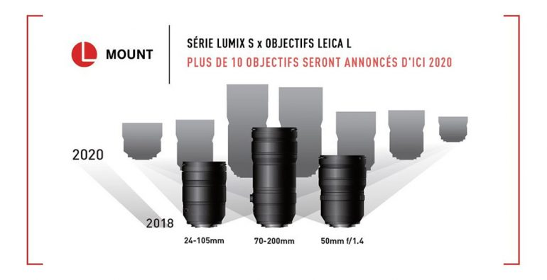 panasonic-lumix-s-objectifs-roadmap-01-1000px