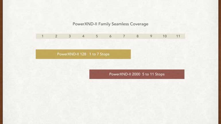 PowerXND-II-7
