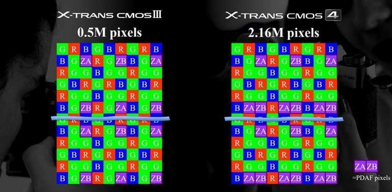 X-T30-capteur-x-trans-4