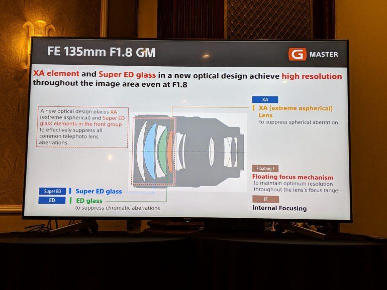 sony-g-master-135-mm-1.8-01