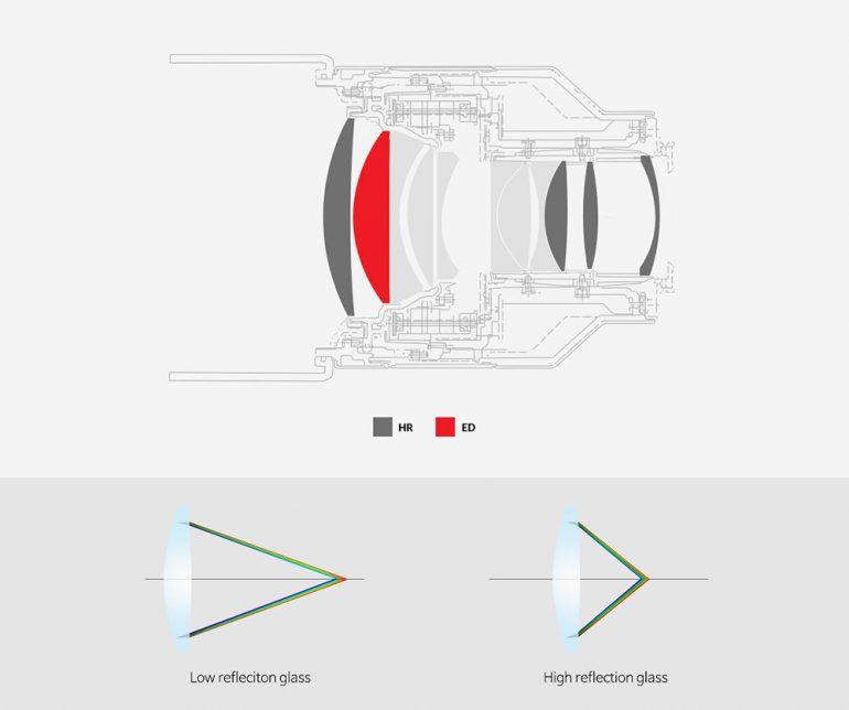 samyang-af-85mm-f1_4-fe-05-1000px