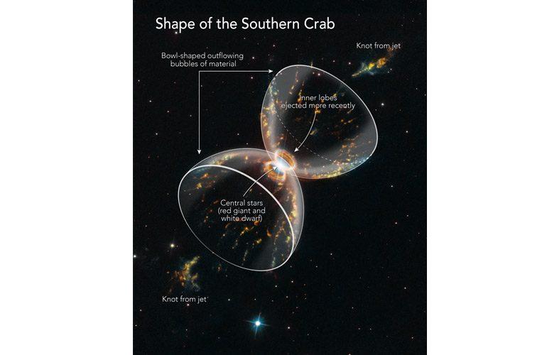 Hubble-29-ans-nebuleuse-australe-crabe-1