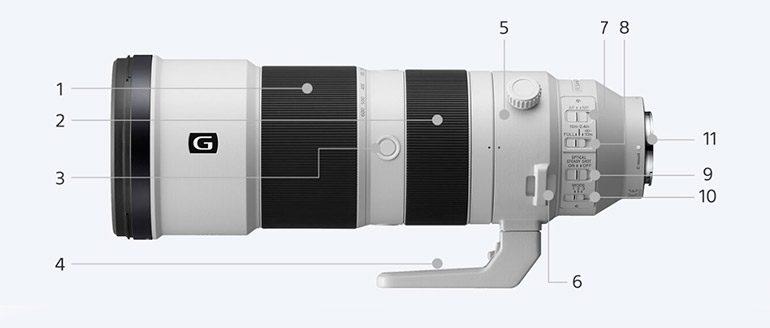 Sony-200-600-mm-g-3
