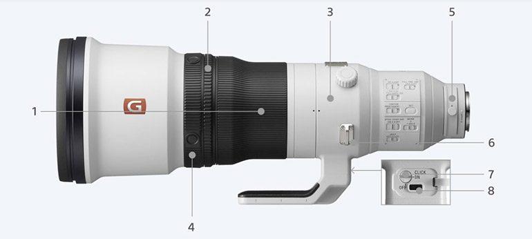 Sony-600-mm-gm-3