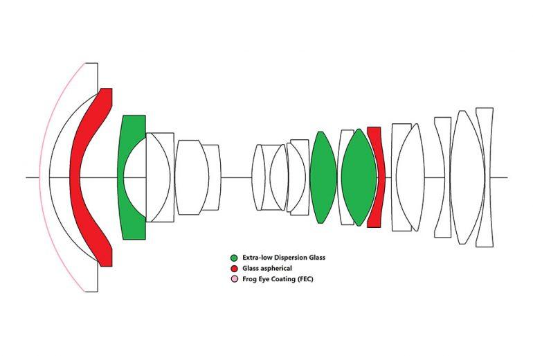 venus-optics-laowa-17mm-f4-gfx-zero-d-06-1000px