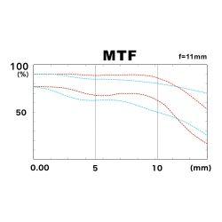 tokina-atx-i-11-16mm-f2_8-cf-04-1000px