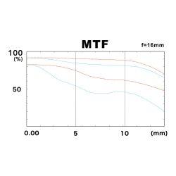 tokina-atx-i-11-16mm-f2_8-cf-05-1000px