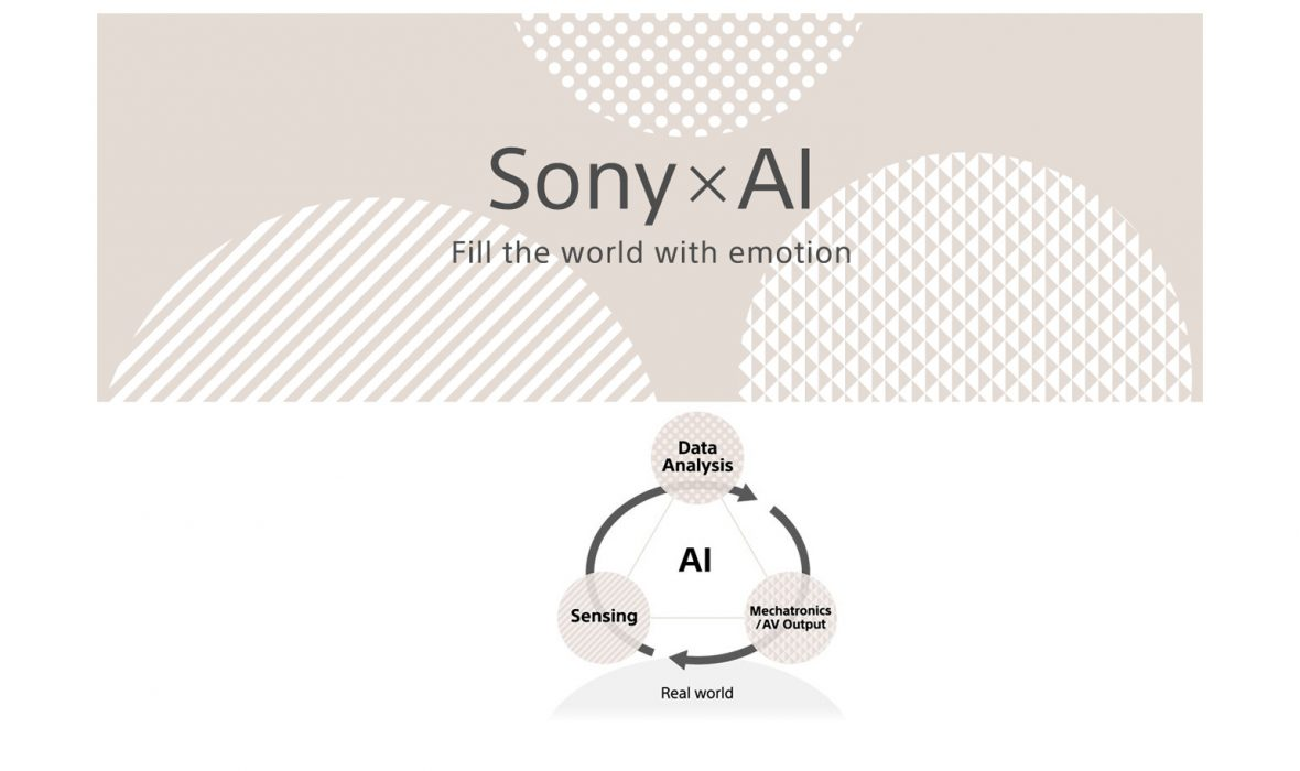 SONY-AI-00