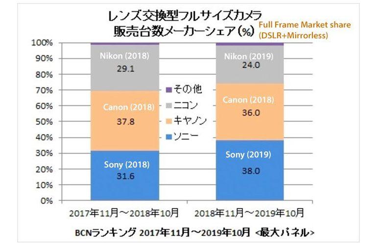 sony-ventes-2019-5