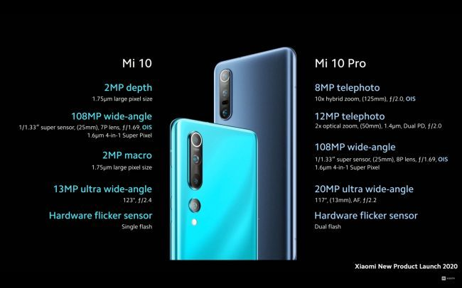 xiaomi-mi-10-global-launch-2-650x406