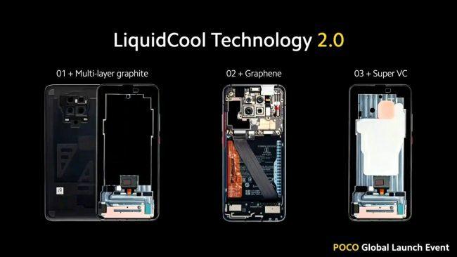 poco-f2-pro-presentation-4-650x366