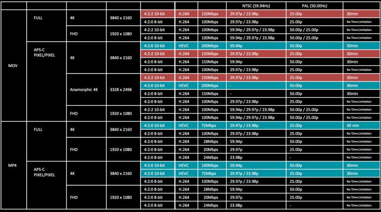 Capture d'écran 2020-09-02 à 14.54.57