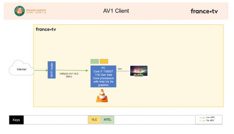 rg-av1-workflow-2