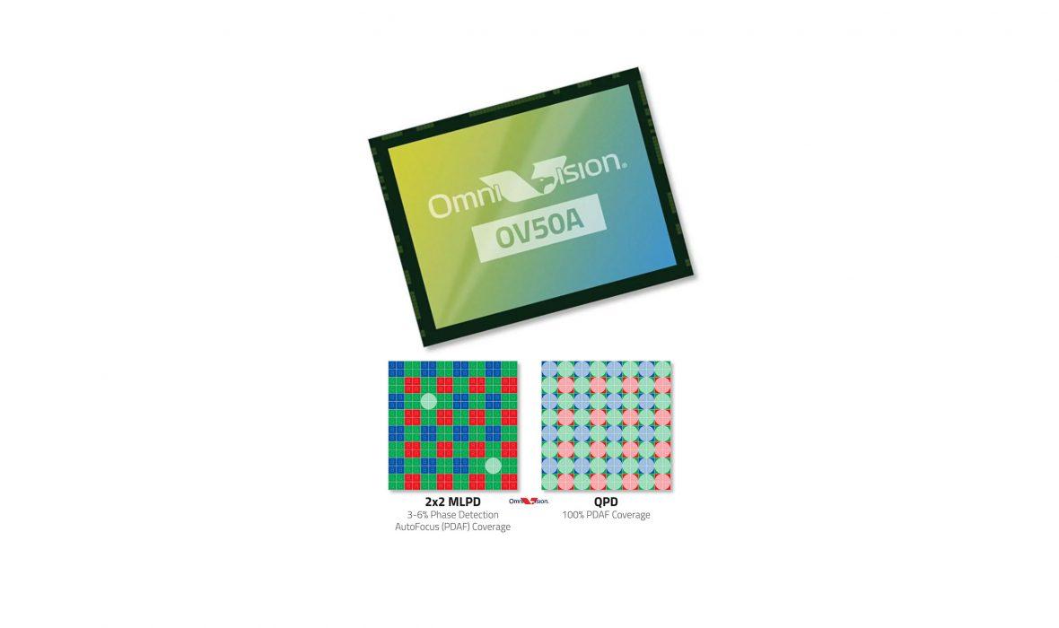 OmniVision-OV50A-0