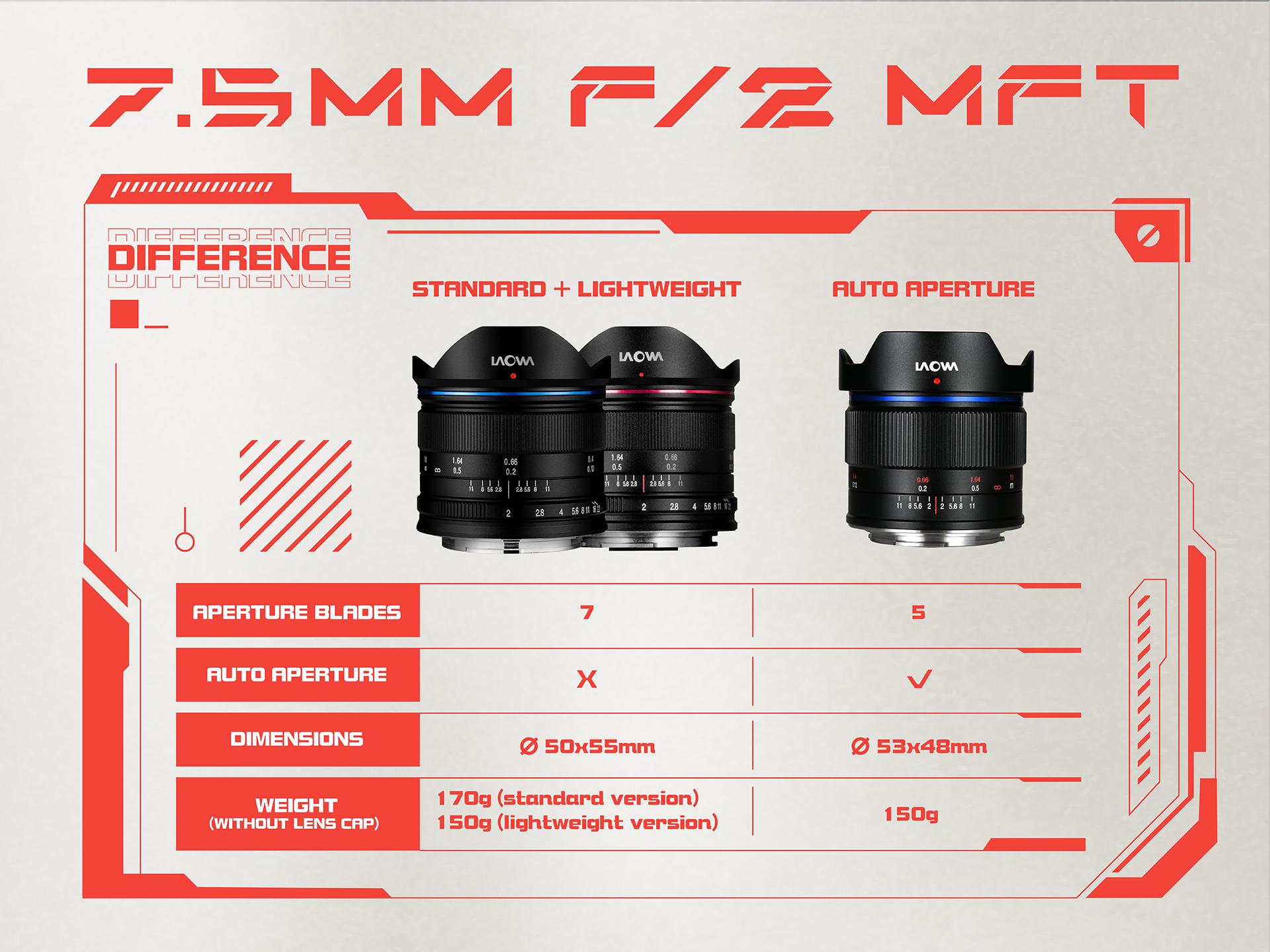 7.5 F2 MFT Comparison